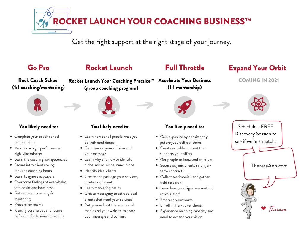 Rocket Launch Journey Map